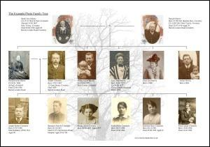 photo family tree researched by Jane Hewitt